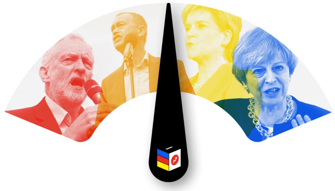 BuzzFeed Social Barometer - Jeremy Corybn and Theresa May